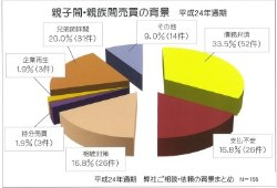 oyako-hikei  24-2.jpg